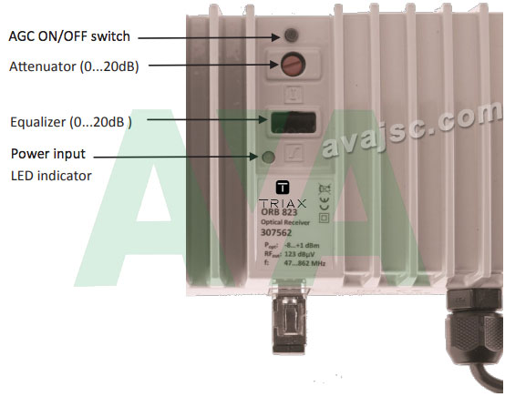 May-thu-quang-Optical-Receiver