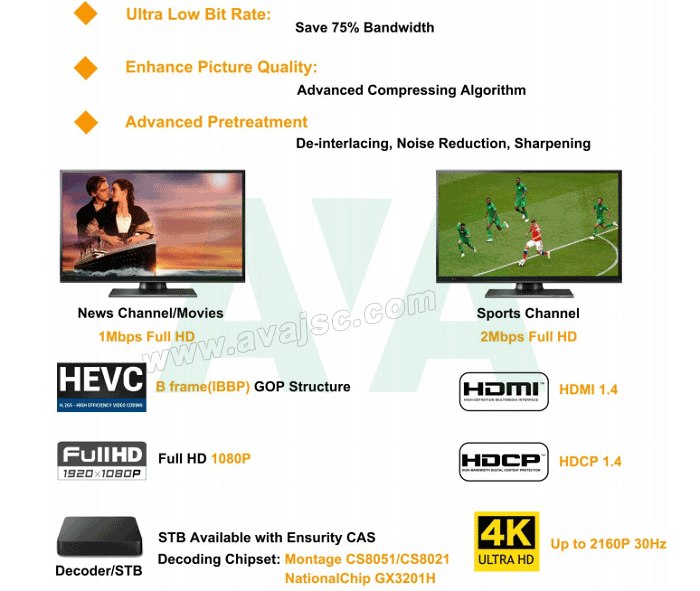 bo-ma-hoa-tin-hieu-so-dhp-200-12hdmi-ip-encoder