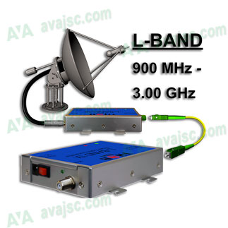 Bộ thu phát quang L band 3ghz