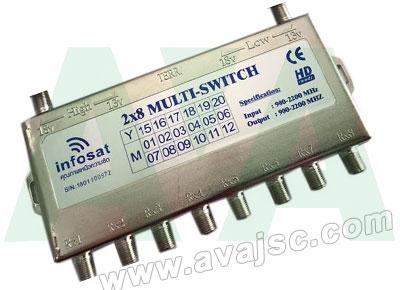 Chuyển mạch multiswitch Infosat MS26