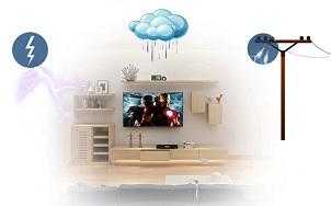 Những lưu ý khi sử dụng Tivi mùa mưa bão phòng chống sét đánh